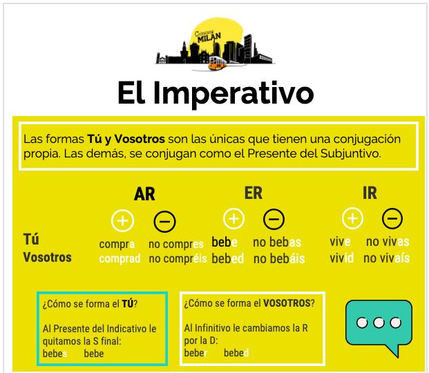 el uso del imperativo en español